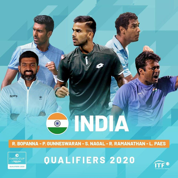 Indian team for the Davis Cup tie against Croatia in Zagreb