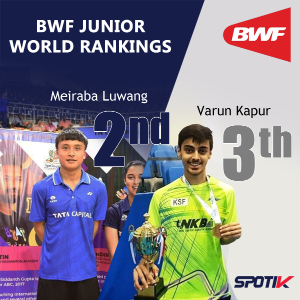 BWF JUNIOR RANKINGS