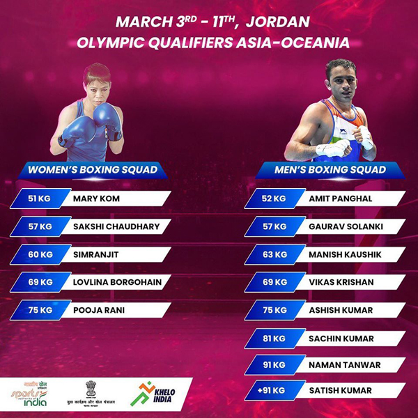 Team India Olympic boxing qualifiers