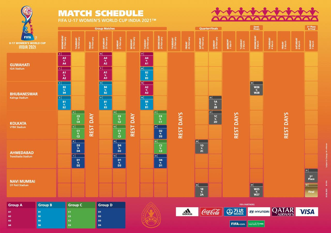 FIFA U-17 Women's World Cup India 2021