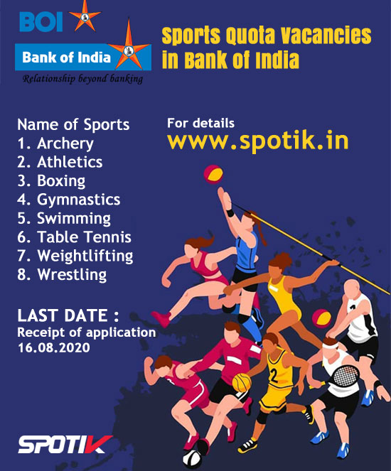 Bank of India Sports Quota