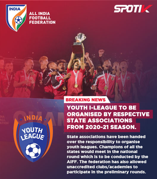 Youth I Leagues