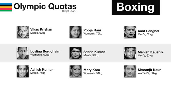 India's highest-ever haul of Boxing Olympic quotas.