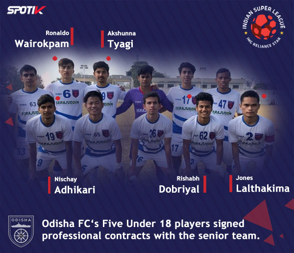 Odisha FC signed professional contracts with five U-18 players.