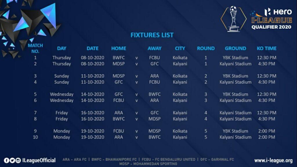 Hero I-league qualifier fixture 2020