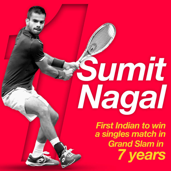 Sumit Nagal US Open 2020