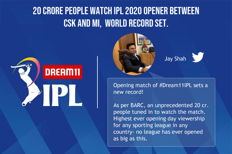 20 Crore people watch IPL 2020 opener between CSK and MI, world record set.