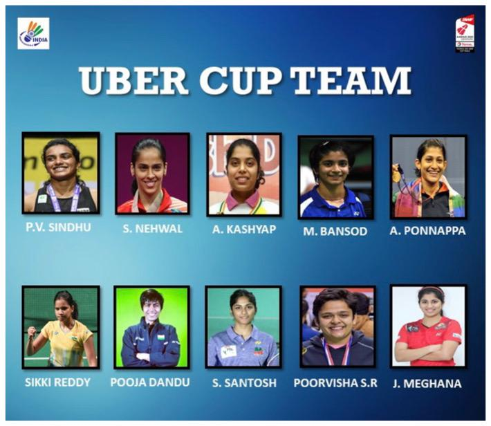uber cup team India