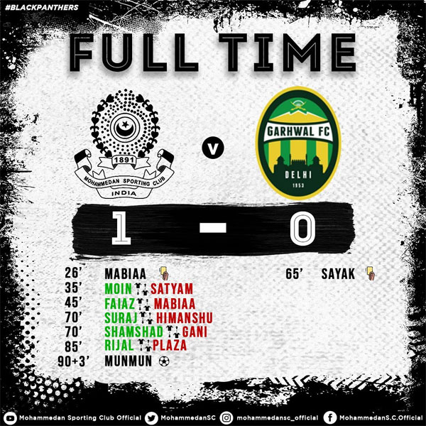 Mohammedan Sporting Vs Garhwal FC