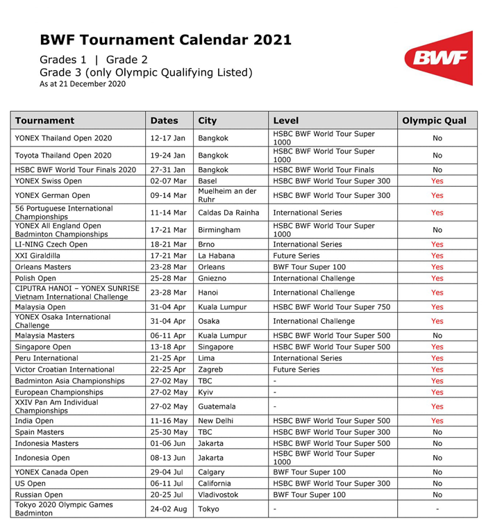 Badminton Federation releases calendar for first half of 2021