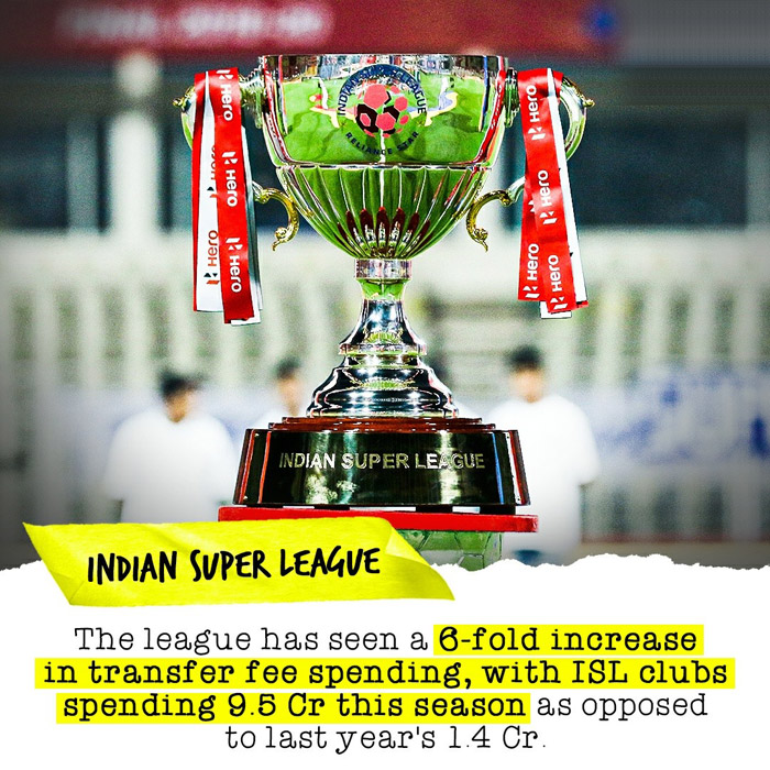 Indian Super League 7 Records Rs 9.5 Crore Football Transfer Fee.