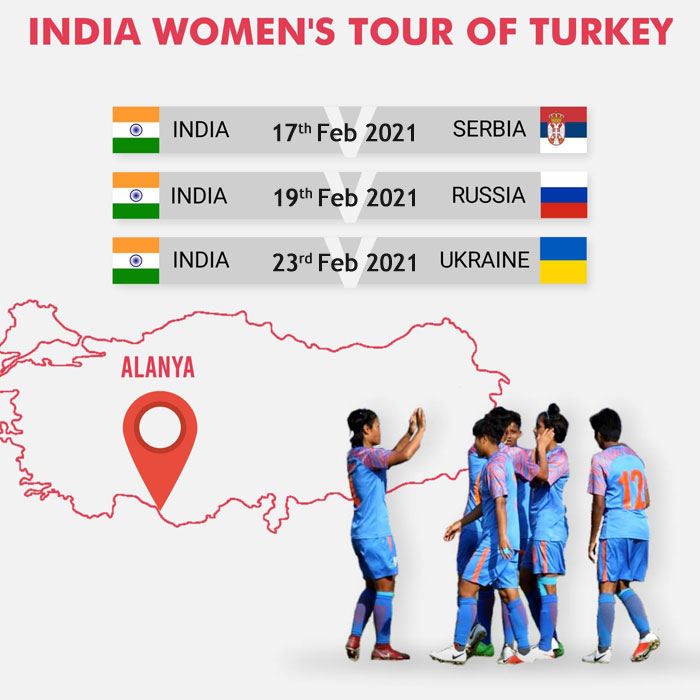 Indian Women's Team set for FIFA Friendlies against Serbia, Russia, Ukraine