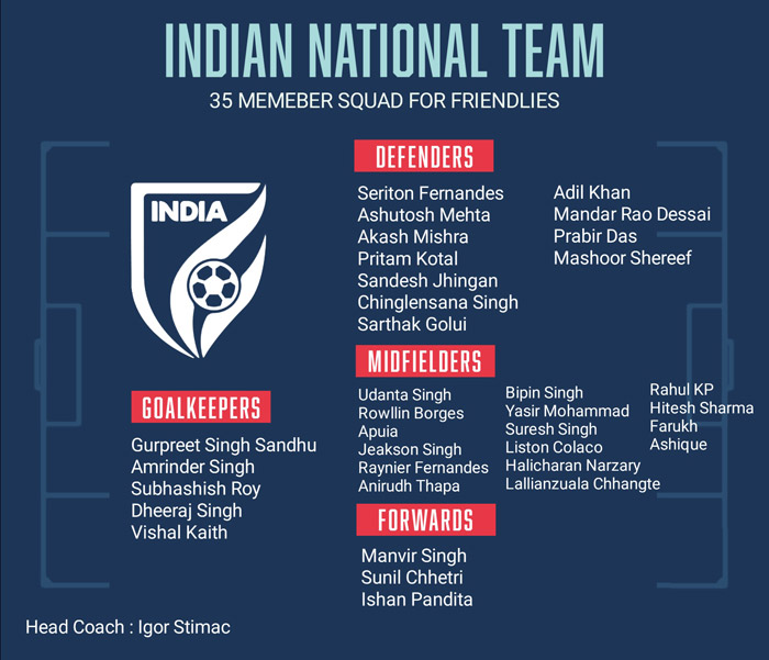 Stimac names list of probables for International Friendlies against Oman and UAE