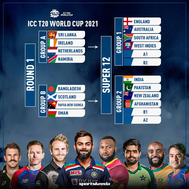 ICC T20 World Cup Schedule 2021 Match Date and Time, Venue, Stadiums