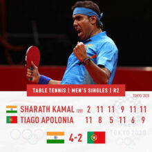 Sharath Kamal reaches third round with comeback win, faces Ma Long next.