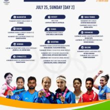 Tokyo Olympics Day 2 : Team India Schedule