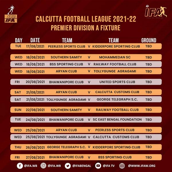 Calcutta Football League 2021