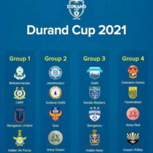 Durand Cup 2021: Fixtures, Teams, Groups, Telecast and more