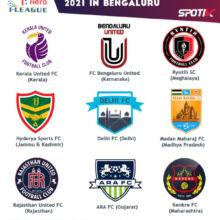 10 teams to participate in Hero I-League Qualifiers 2021 in Bengaluru