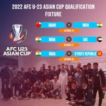 2022 AFC U-23 Asian Cup qualification - Fixture